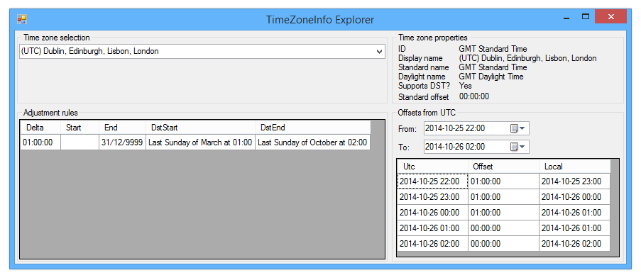 The mysteries of BCL time zone data | Jon Skeet\'s coding blog